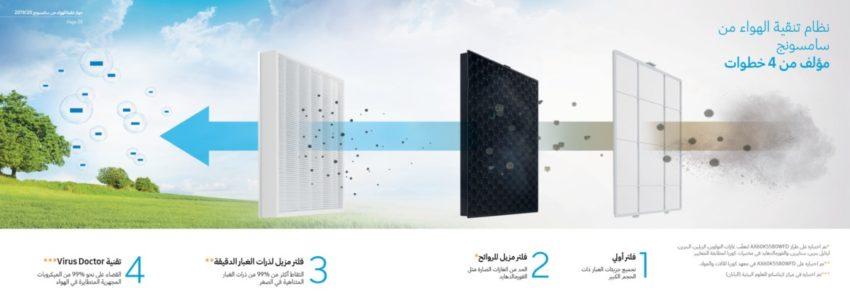 2019 Samsung Air Purifier_En&Ar2-Samsung-techxmedia
