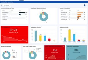 Qualys - techxmedia