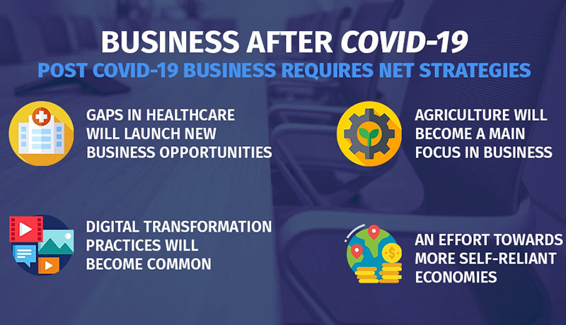 Business-After-COVID-19--business-techxmedia