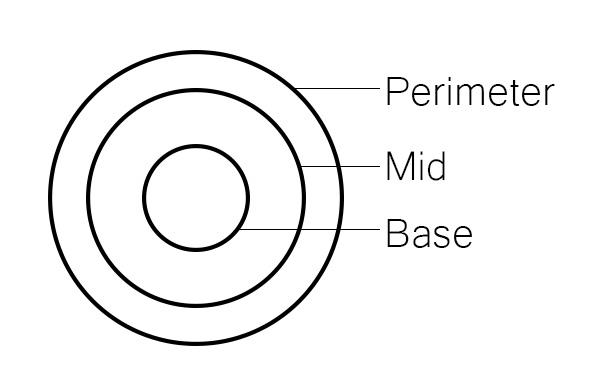 circle-of-defensek-Middle East-techxmedia