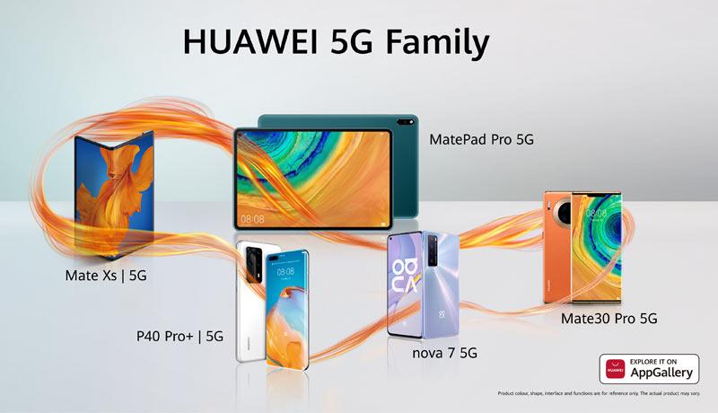 Huawei-5G-family-Huawei-techxmedia