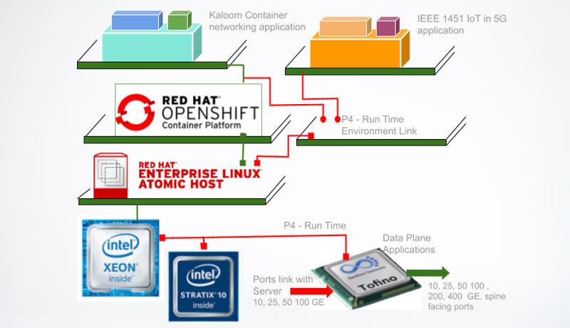 IoT-Edge-Cloud-Configuration--7-techxmedia