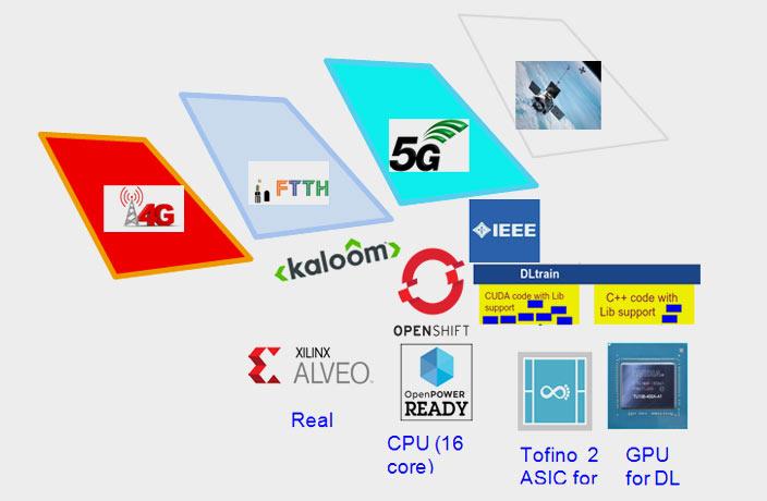 IoT-in-5G-Network-1-techxmedia