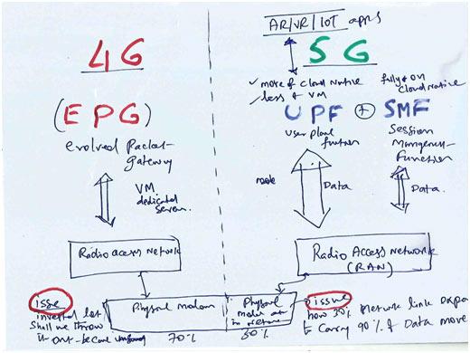 IoT-in-5G-Network-2-techxmedia