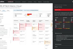 McAfee_mitre-matrix-cloud-attacks---featured-ATT&CK-techxmedia