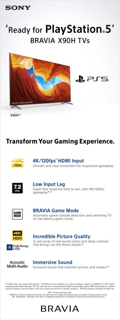 Ready_for_PlayStation5_INFOGRAPHIC---inside-Ready for PlayStation 5-techxmedia