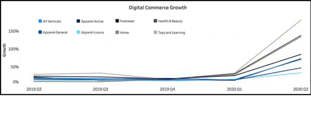 Salesforce---Q2-Shopping-Index---inside-Q2 Shopping Index-techxmedia