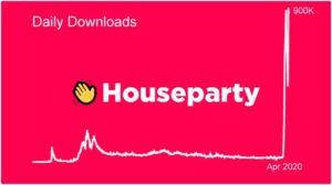 Houseparty - TECHx