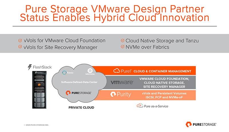 Pure-Storage---VMware-cloud-innovation-techxmedia
