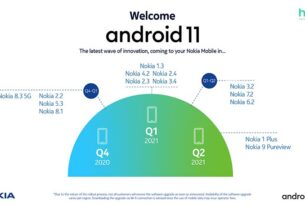 HMD-Global---Nokia-smartphones-Android-11-Infographic-HMD Global-techxmedia