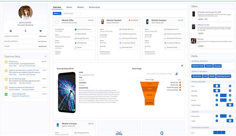 Salesforce---Communications-Cloud-Salesforce Industries-techxmedia