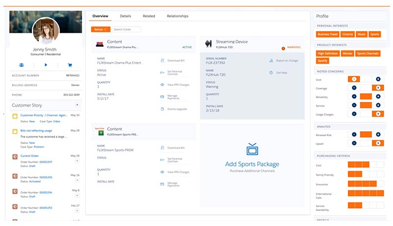 Salesforce-Media-Cloud-Salesforce Industries-techxmedia