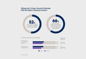 Salesforce--Finance-Salesforce surveys -techxmedia