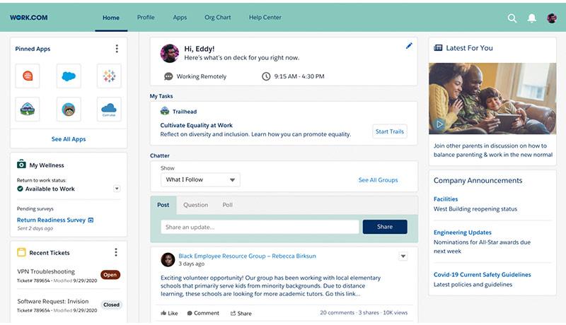 Workcom_EX_Workspace-Salesforce--techxmedia