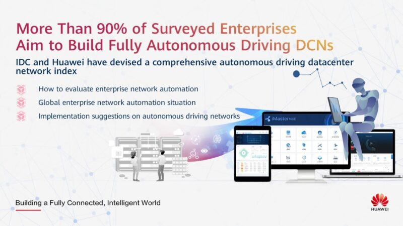 Huawei IDC - Collaborate