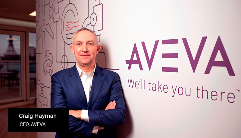 AVEVA- third digital conference - - environmental sustainability experts - techxmedia