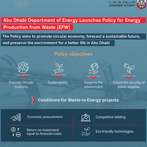 Abu Dhabi DoE - Energy Production from Waste - new policy - techxmedia