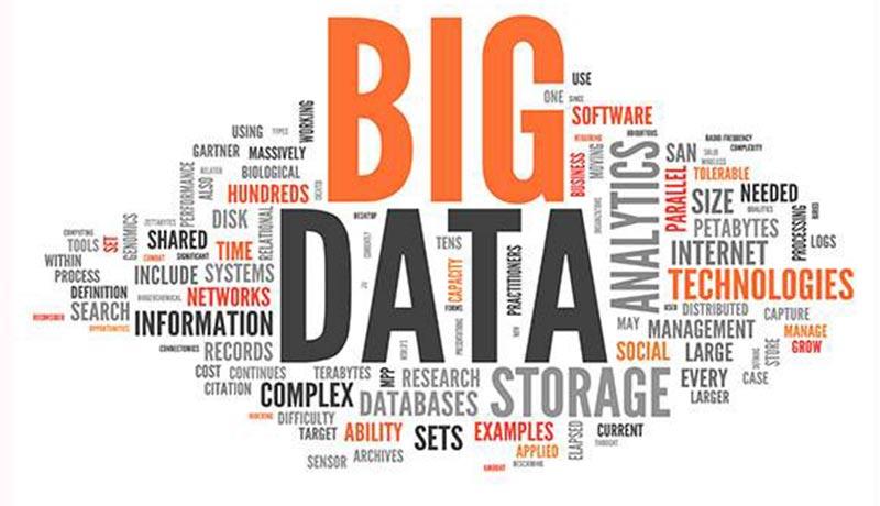 BFSI - big data analytics - TECHx