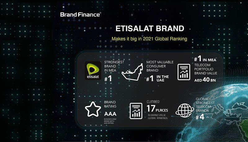 etisalat brand - techxmedia