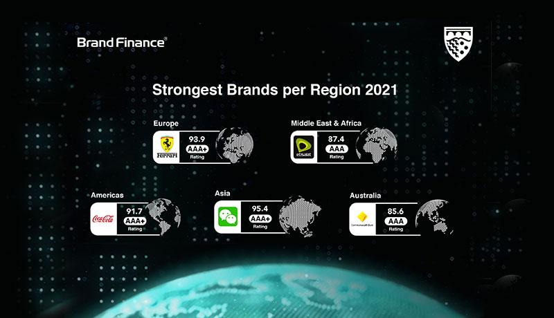 strongest brands 2021 - techxmedia