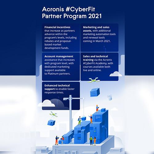 Acronis enhanced partner program - techxmedia
