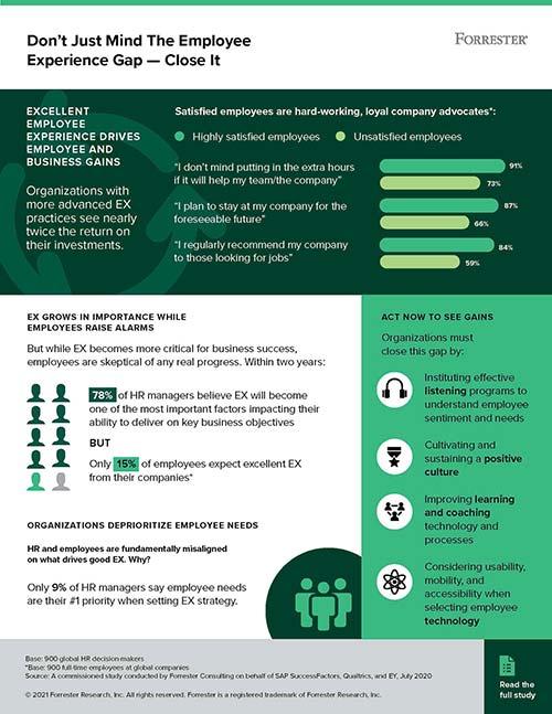 SAP-Infographic - techxmedia