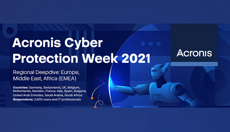 Annual Cyber Protection Week survey - post-pandemic paradox - techxmedia