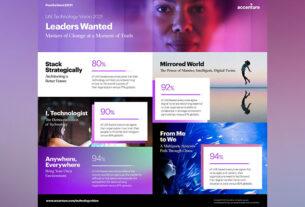 Technology - global pandemic - Accenture - TECHx