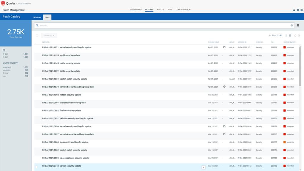 Linux Workloads - techxmedia