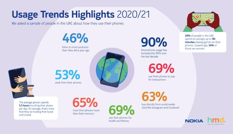 ins1 Nokia phones- smartphones - techxmedia