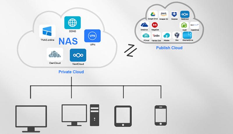 NAS1 - techxmedia