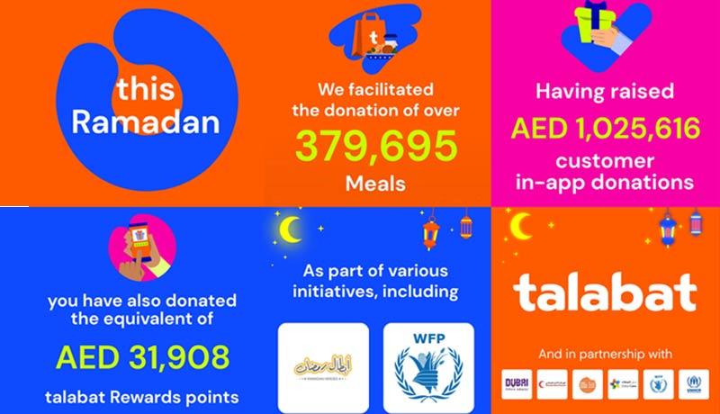 talabat UAE - AED 1 million - in-app customer donations - techxmedia