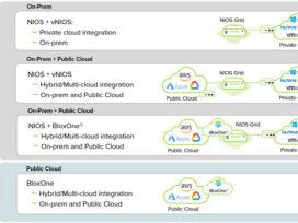 Infoblox 3.0 - Hybrid DDI - cloud-first strategies - techxmedia