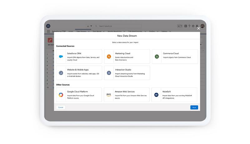 Salesforce - Digital 360 - techxmedia