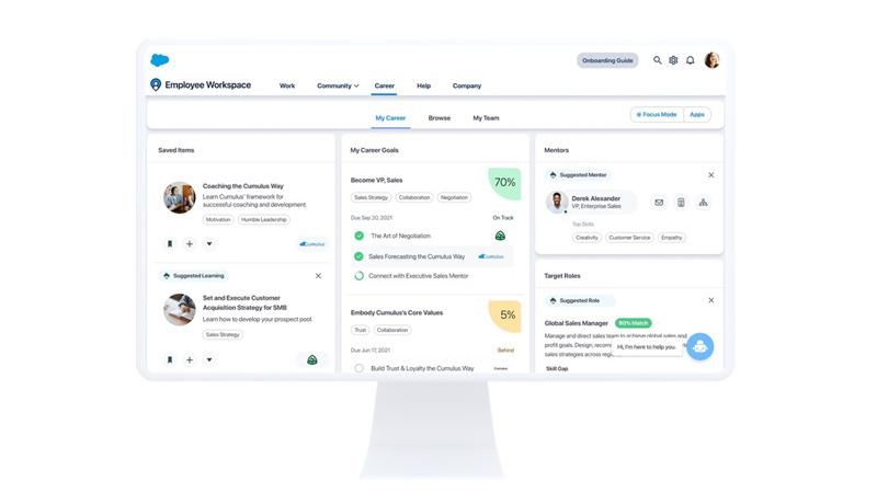 Salesforce- techxmedia