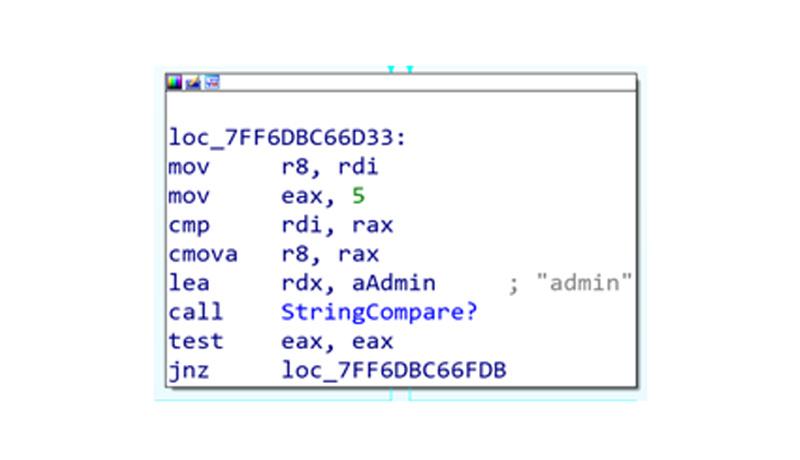 sender's username - techxmedia
