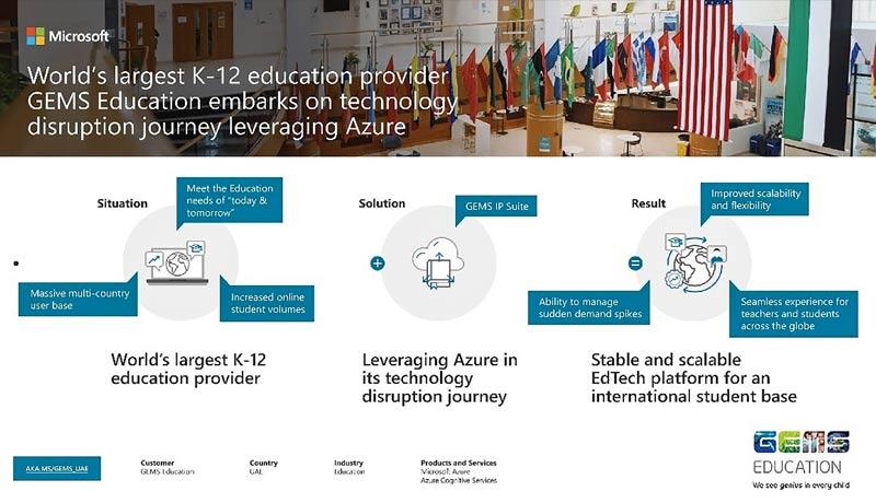 GEMS - tech disruption - Microsoft Azure - post-pandemic era - techxmedia