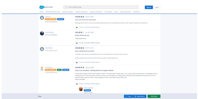 Salesforce - AppExchange Chat and Trusted Reviews - techxmedia