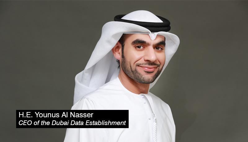 H.E. Younus Al Nasser, CEO of the Dubai Data Establishment - techxmedia