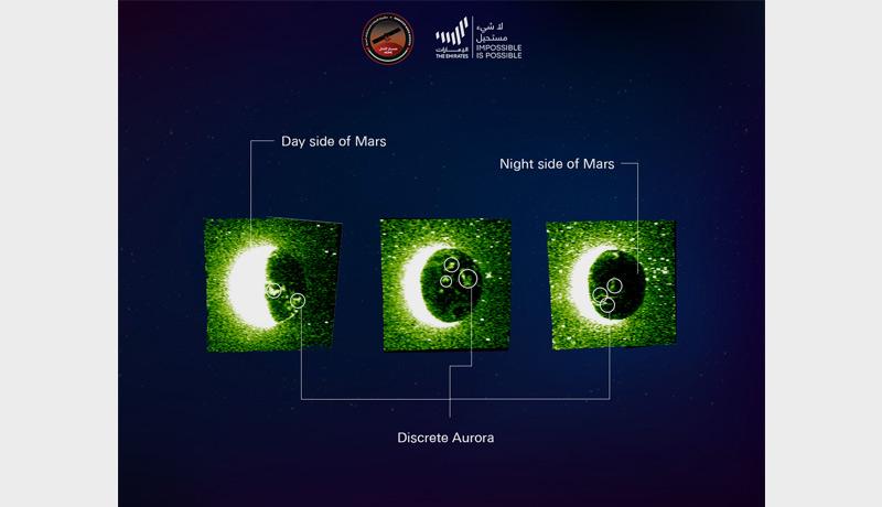 Mars' magnetic fields - techxmedia