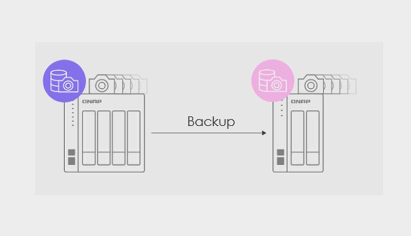 multi-version backups with NAS Snapshots - techxmedia