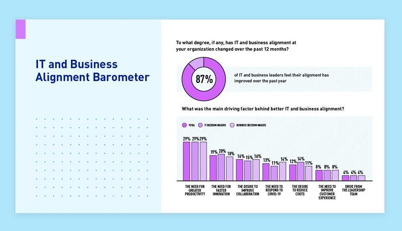 MuleSoft---Business-Barometer-2 - techxmedia