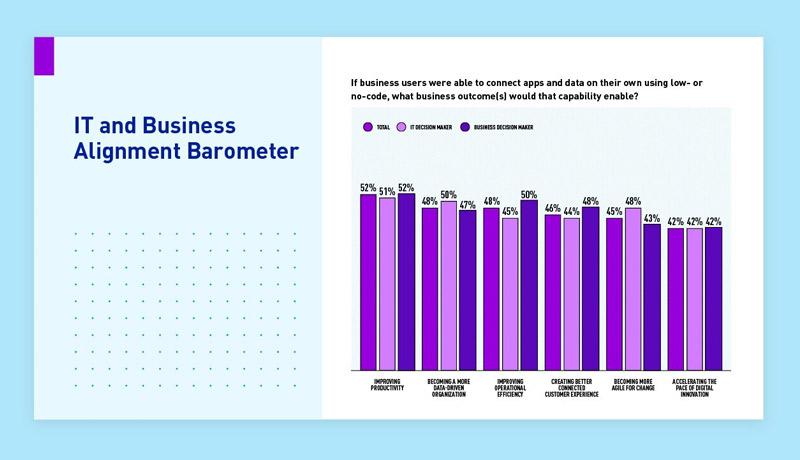 MuleSoft---Business-Barometer-3 - techxmedia