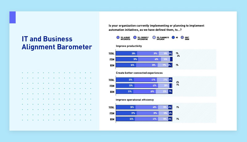 MuleSoft---Business-Barometer -techxmedia