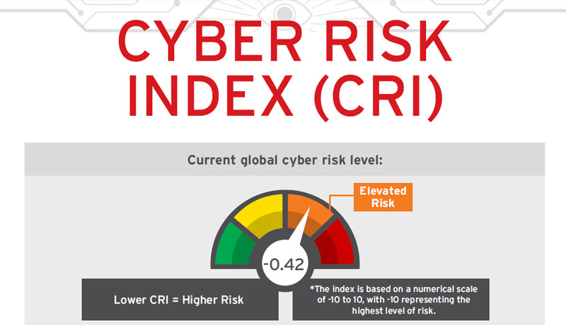 Trend Micro- cyberattacks - techxmedia