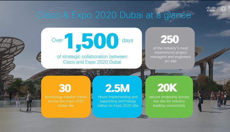 Cisco - Expo 2020 Dubai - techxmedia