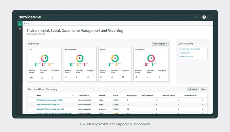 ServiceNow-integrated ESG solution - techxmedia