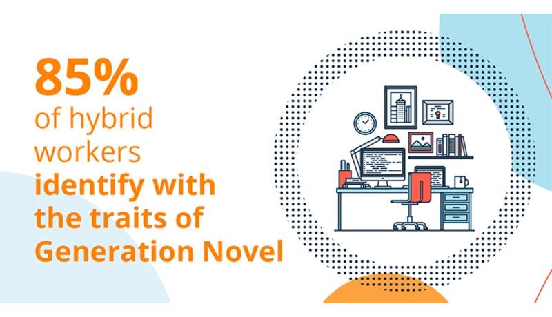 security threats-Aruba -Survey -Generation Novel - techxmedia